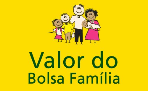valor-do-bolsa-familia-por-filho-e1532277898582